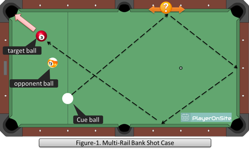 Figure-1. Multi-Rail Bank Shot Case